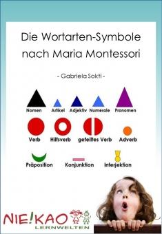 Die Wortartensymbole nach Maria Montessori