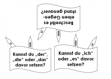 Sprache untersuchen 4 klasse vorstellung
