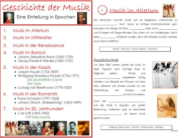 Georg Friedrich Händel Four Organ Concertos Including