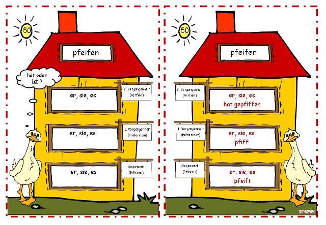 Unterrichtsmaterial, u00dcbungsblu00e4tter fu00fcr die Grundschule : Verbenhu00e4user - Unregelmu00e4u00dfige Verben ...