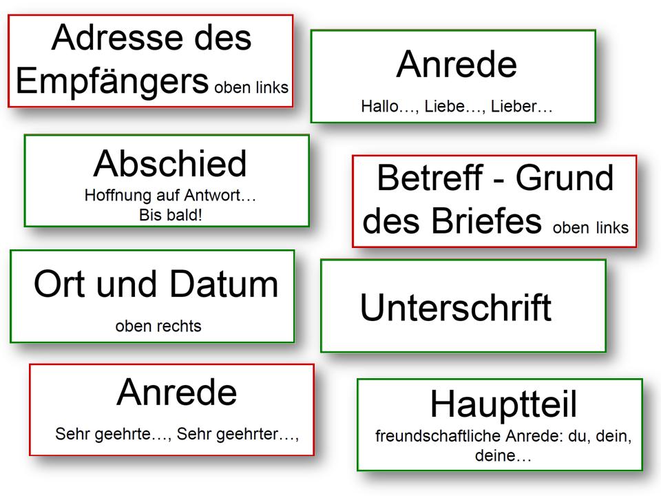 Goethe zertifikat a1 schreiben