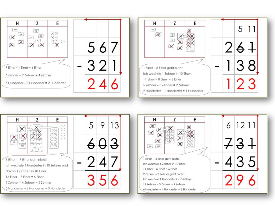 Schriftliche multiplikation klasse
